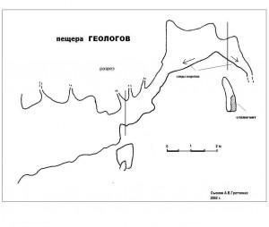 геологов