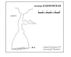 климовская