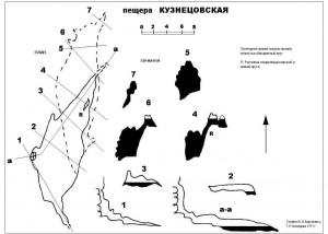 кузнецовская