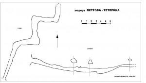 петрова - тетерина